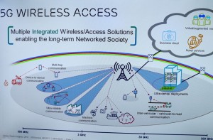 5G Wireless Access